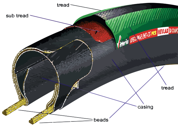 Clincher Tire Cross-Section