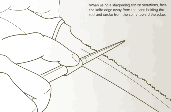 Sharpening Rod On Serrated Blade