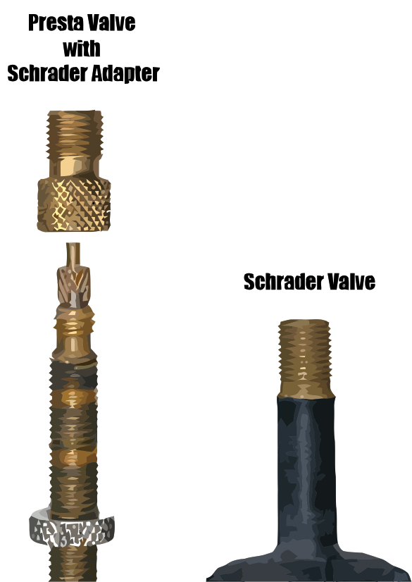 Presta (with adapter) and Schrader