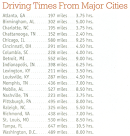 Driving Times to The Great Smokey Mountains